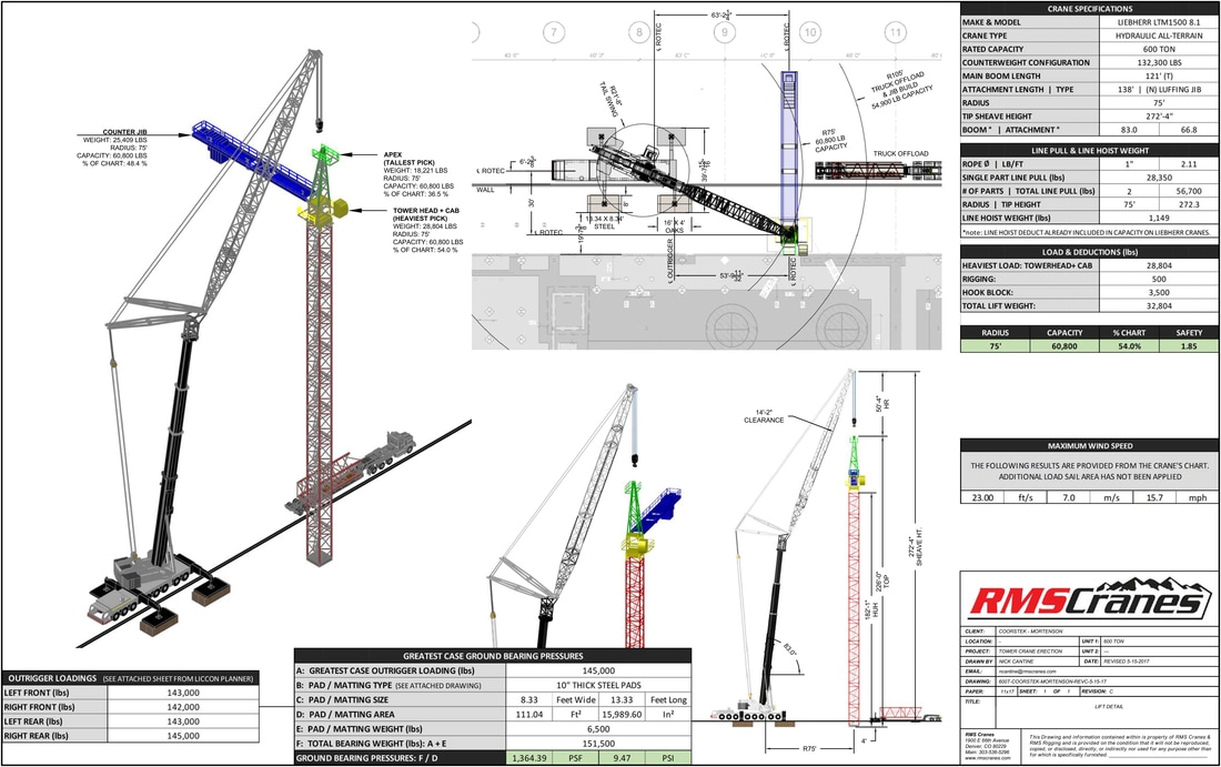 RMS Cranes Engineering and Lift Planning Services in Denver, Colorado
